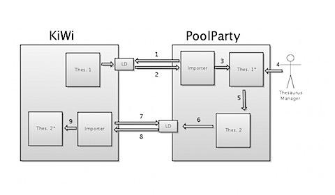 ontology.jpg